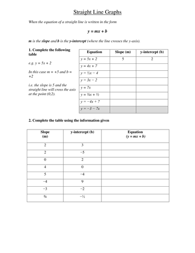 Photosynthesis Equation Worksheet Excel Ks Worksheet For The Line  Equation Ymxc By Tristanjones  Mixed Numbers Worksheet Word with Solve Absolute Value Inequalities Worksheet Ks Worksheet For The Line  Equation Ymxc By Tristanjones  Teaching  Resources  Tes Free Printable Math Worksheets Fractions Excel