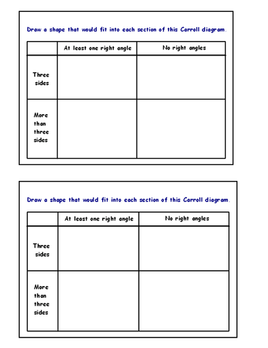 Sorting venn and carroll diagrams by sairer teaching resources tes ccuart Image collections