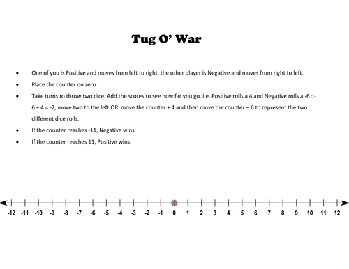 Negative Number Worksheet Tug O War Game by googlieeye – Adding Positive and Negative Numbers Worksheet