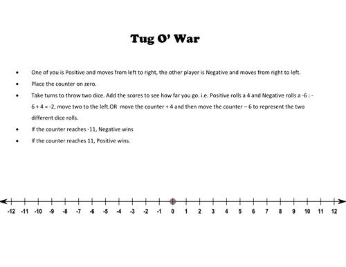 Negative Number Worksheet Tug O War Game by googlieeye – Negative Number Worksheets