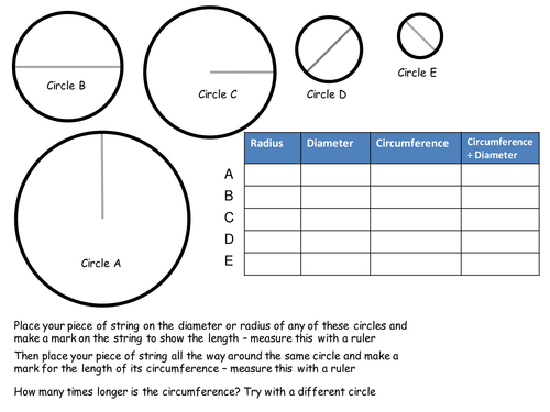 Discovering Pi Circumference Activities by twinter87 Teaching – Circumference Worksheets