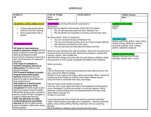 Medium term and individual lesson plans handa 39 s surprise for Rainbow fish lesson plans