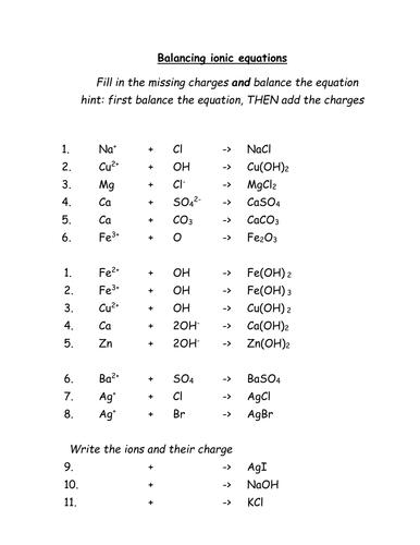 Balancing Ionic Equations Worksheet By Beansontoast1 border=