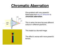 Telescope Problems