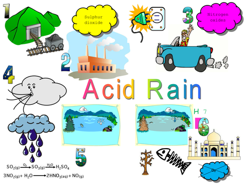 Worksheets Acid Rain Worksheet acid rain storyboard by kirstybotham teaching resources tes