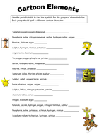 elements periodic table handout - Periodic Table Of Elements Handout