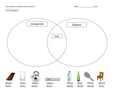 Sorting Materials based on Properties by gjpacker84