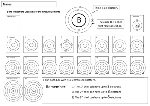 Electron shells for first 20 elements by andrewbaker88 Teaching – Drawing Atoms Worksheet