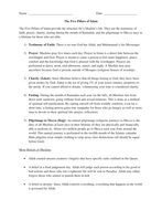 Islamic Beliefs (5 Pillars and more)