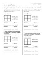 31 Punnett Square Review Worksheet - Free Worksheet ...
