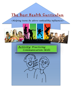 Practicing Communication Skills Activity by AHealthTeacher