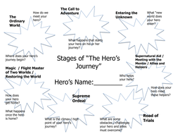 A Hero's Journey - Stages Graphic Organizer