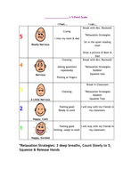 5 Point Scales for Anger and Anxiety | Teaching Resources