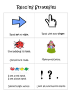 Kindergarten Reading Strategies Poster