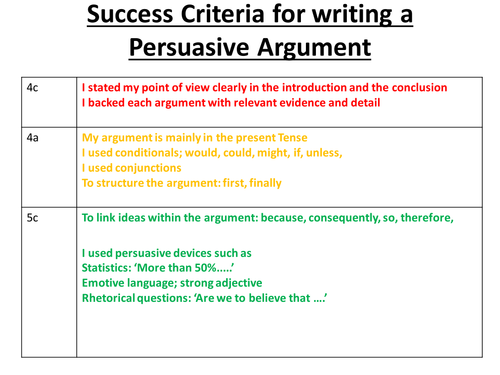 Argumentative Persuasive Essay Examples Persuasive Techniques In Writing  Middle School Persuasive Techniques In Essays Persuasive Techniques
