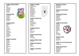 Charlotte's web reading voc marker.pdf