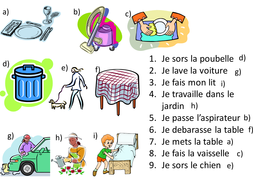 household chores by lnortcliffe teaching resources tes