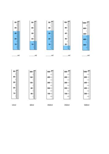Energy Audit Worksheet Word Measurecapacityscales Worksheets By Tomremnant  Teaching  Marriage Worksheets with Ap World History Worksheets Measurecapacityscales Worksheets By Tomremnant  Teaching Resources  Tes Genealogy Merit Badge Worksheet Word
