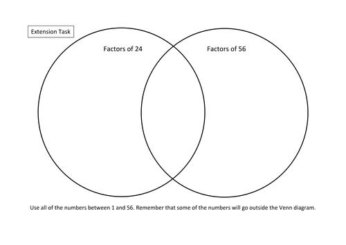 Venn diagrams sorting numbers by clairetunnicliffe teaching venn diagrams sorting numbers by clairetunnicliffe teaching resources tes ccuart Images