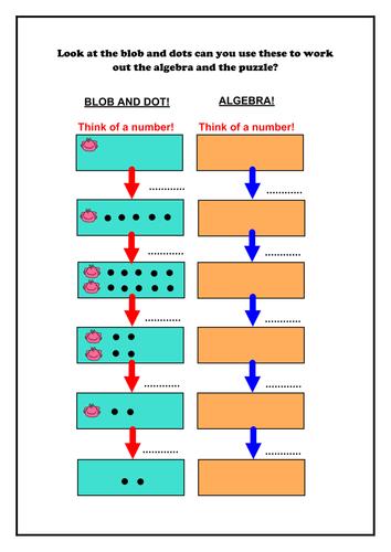 KS3 Maths: Algebra Activity - Function Machines by DSilkstone ...