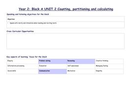 Y2 Block A Unit 2.doc