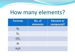 Distillation of Air