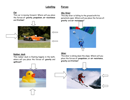 Differentiated forces sheets by fairykitty Teaching Resources TES – Force Diagrams Worksheet