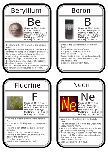 element cards with properties of elements by mousey80 teaching resources tes - Periodic Table Of Elements Flash Cards Printable