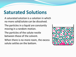 Saturated_Solutions_core_notes.ppt