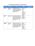 3rd Grade Informational Text Structures