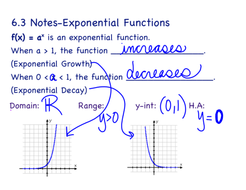 Exponential Function Guided Notes & Answer Key | Teaching ...
