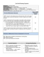 Math Unit  Organizer for Assessment Literacy