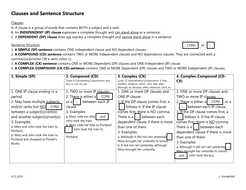 Sentence Fluency: Sentence Structure and Clauses