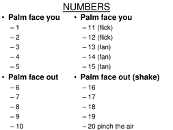 American Sign Language Numbers 1-100