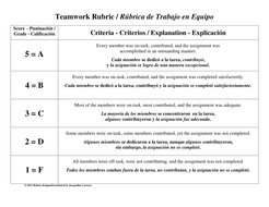 Collaborative Group Rubric and Rules