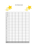 StarReadingGraphsSS600-1050.docx