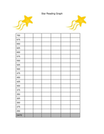 StarReadingGraphsSS250-700.docx