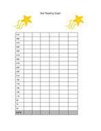 Star Reading Graphs