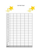 StarMathGraphsSS950-1400.docx