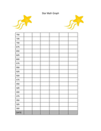 StarMathGraphsSS300-750.docx