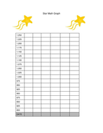 StarMathGraphsSS800-1250.docx