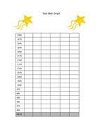 StarMathGraphsSS850-1300.docx