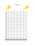 StarMathGraphsSS200-650.docx