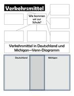 Concept Map--Forms of Transportation in Germany