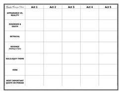 Hamlet Niemeyer Chart