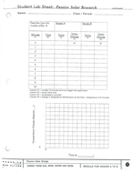 Passive Solar Research - Student Data Tables.pdf