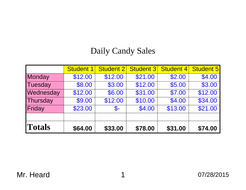 excel - Candy Sales example.xls