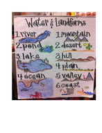 anchor chart lesson1.docx