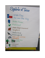 anchor chart lesson 5.docx