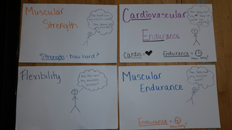 Health Related Fitness Component Signs